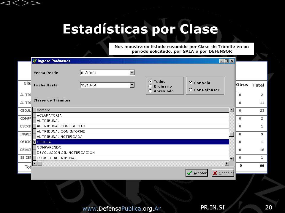 www.DefensaPublica.org.Ar PR.IN.SI20 Estadísticas por Clase Nos muestra un listado resumido por Clase de Trámite en un período solicitado, por SALA o por DEFENSOR