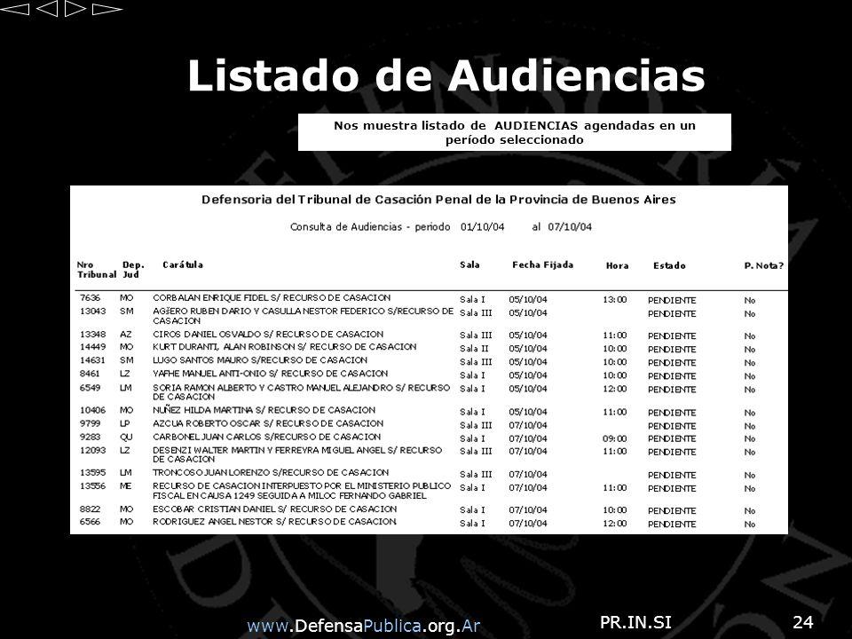 www.DefensaPublica.org.Ar PR.IN.SI24 Listado de Audiencias Nos muestra listado de AUDIENCIAS agendadas en un período seleccionado
