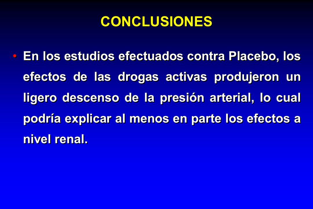 CONCLUSIONES En los estudios efectuados contra Placebo, los efectos de las drogas activas produjeron un ligero descenso de la presión arterial, lo cua