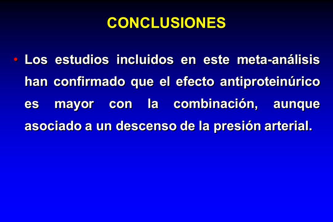 CONCLUSIONES Los estudios incluidos en este meta-análisis han confirmado que el efecto antiproteinúrico es mayor con la combinación, aunque asociado a