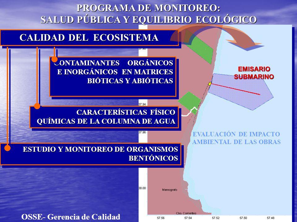 EMISARIO SUBMARINO PROGRAMA DE MONITOREO: SALUD PÚBLICA Y EQUILIBRIO ECOLÓGICO EVALUACIÓN DE IMPACTO AMBIENTAL DE LAS OBRAS CALIDAD DEL ECOSISTEMA CON