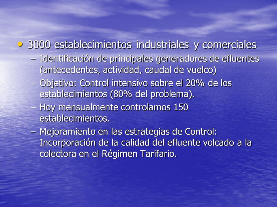 3000 establecimientos industriales y comerciales 3000 establecimientos industriales y comerciales –Identificación de principales generadores de efluen