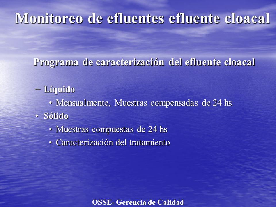 Monitoreo de efluentes efluente cloacal Programa de caracterización del efluente cloacal – Líquido Mensualmente, Muestras compensadas de 24 hsMensualm
