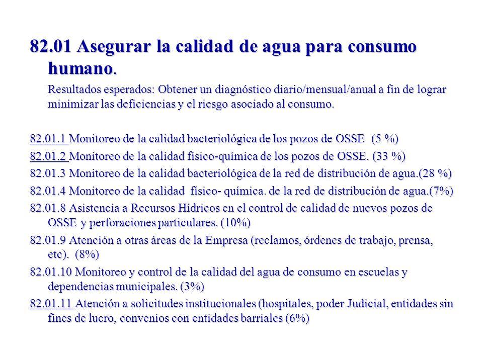 82.02 Monitoreo Ambiental Manejo Costero Integrado Objetivo: Mantener un diagnóstico permanente entre el medio receptor, los vuelcos al sistema cloacal y el vuelco cloacal y pluvial al medio marino.