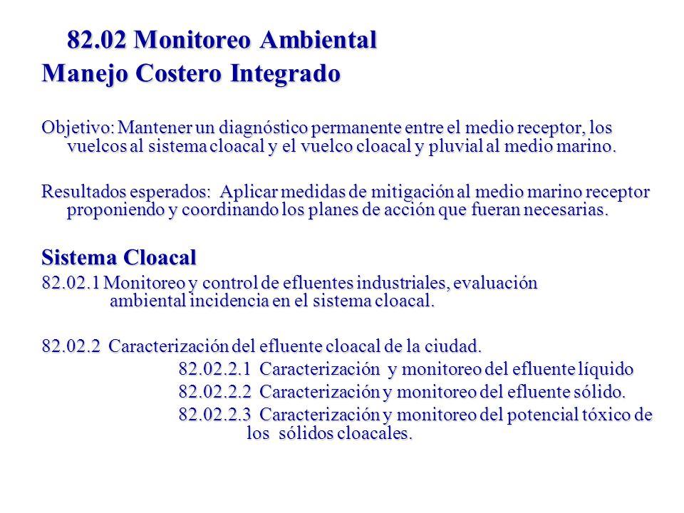 82.02 Monitoreo Ambiental Manejo Costero Integrado Objetivo: Mantener un diagnóstico permanente entre el medio receptor, los vuelcos al sistema cloaca