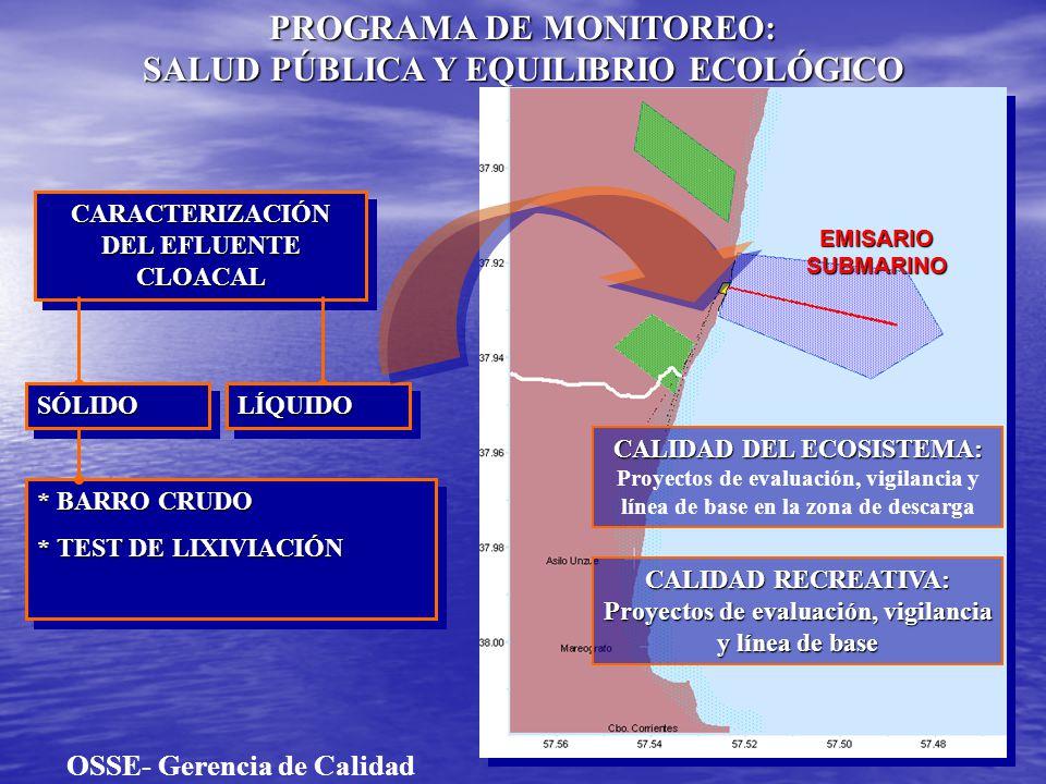 PROGRAMA DE MONITOREO: SALUD PÚBLICA Y EQUILIBRIO ECOLÓGICO EMISARIO SUBMARINO MONITOREO DE INDICADORES MICROBIOLÓGICOS DE CONTAMINACIÓN FECAL CALIDAD RECREATIVA OSSE- Gerencia de Calidad