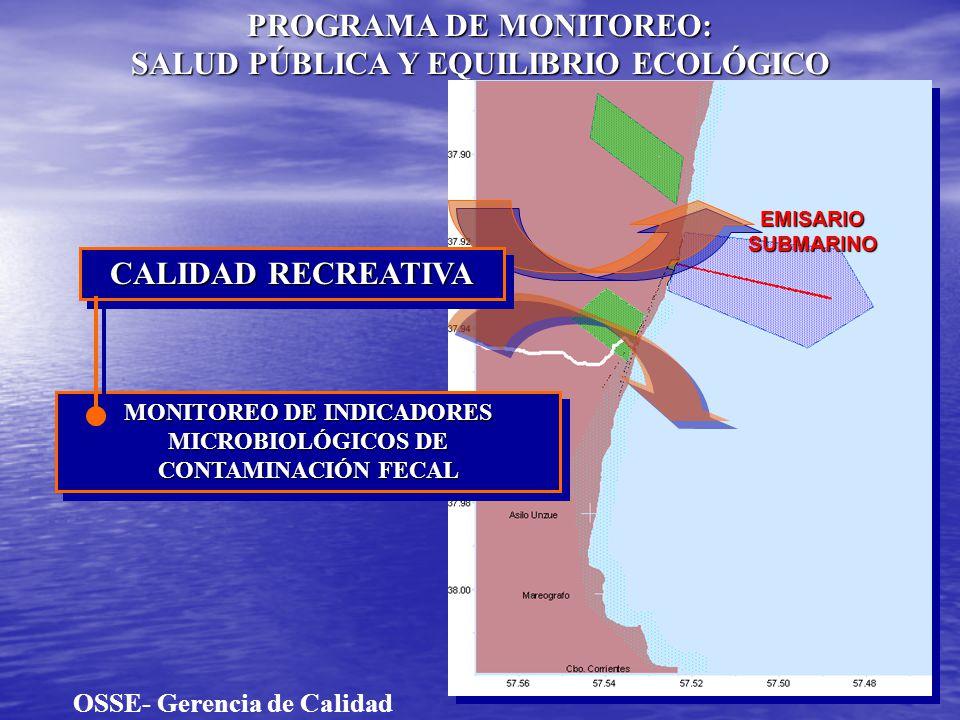 PROGRAMA DE MONITOREO: SALUD PÚBLICA Y EQUILIBRIO ECOLÓGICO EMISARIO SUBMARINO MONITOREO DE INDICADORES MICROBIOLÓGICOS DE CONTAMINACIÓN FECAL CALIDAD