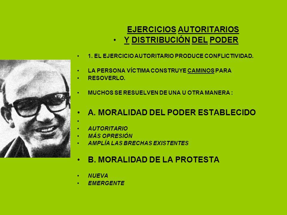 EJERCICIOS AUTORITARIOS Y DISTRIBUCIÓN DEL PODER 1. EL EJERCICIO AUTORITARIO PRODUCE CONFLICTIVIDAD. LA PERSONA VÍCTIMA CONSTRUYE CAMINOS PARA RESOVER