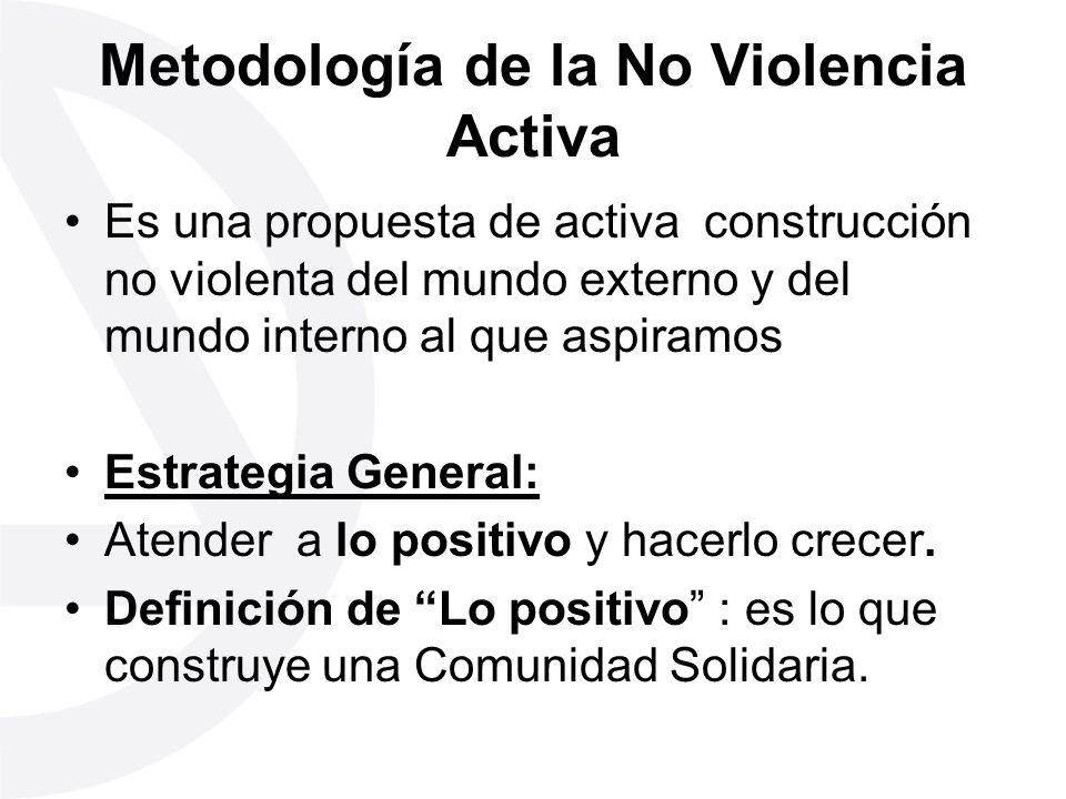 Metodología de la No Violencia Activa Es una propuesta de activa construcción no violenta del mundo externo y del mundo interno al que aspiramos Estra