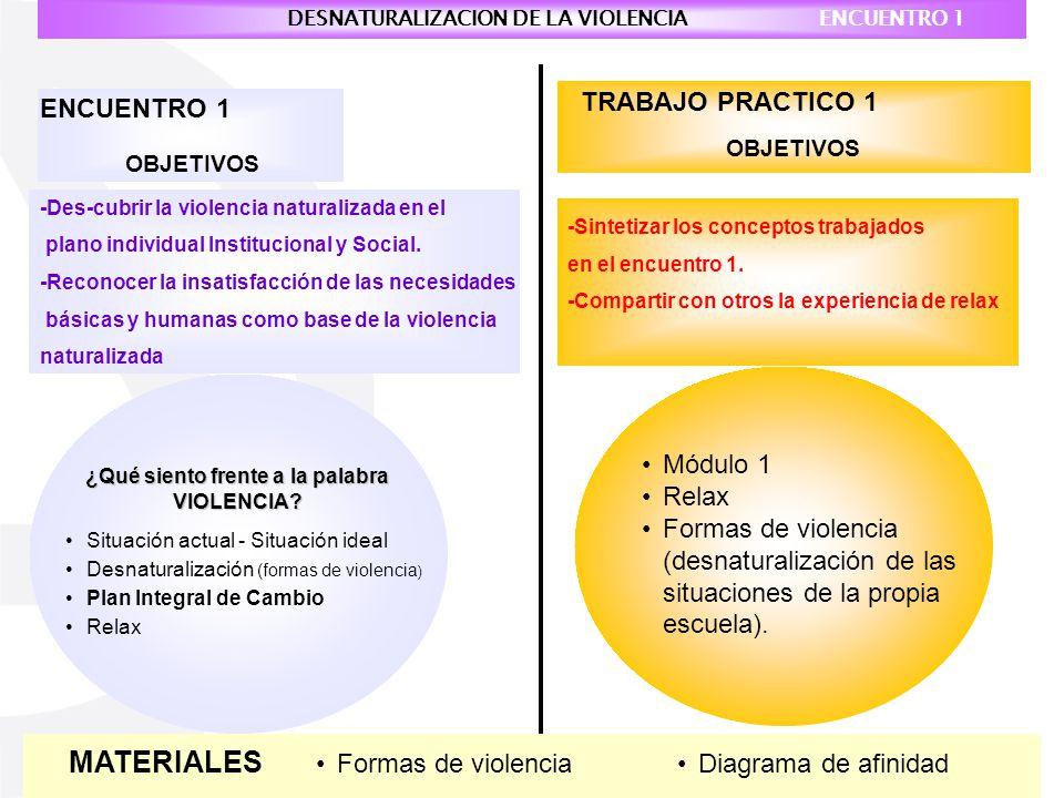 MATERIALES Diagrama de afinidad Módulo 1 Relax Formas de violencia (desnaturalización de las situaciones de la propia escuela). Formas de violencia OB