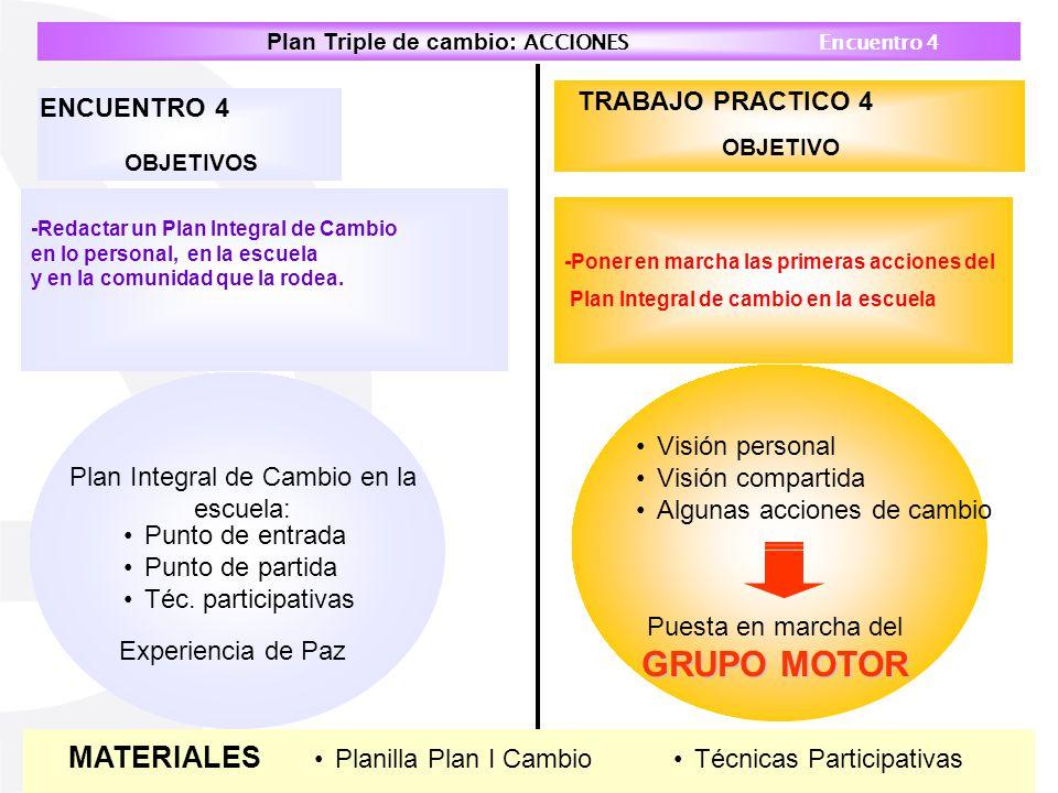 MATERIALES OBJETIVOS ENCUENTRO 4 -Redactar un Plan Integral de Cambio en lo personal, en la escuela y en la comunidad que la rodea. OBJETIVO TRABAJO P