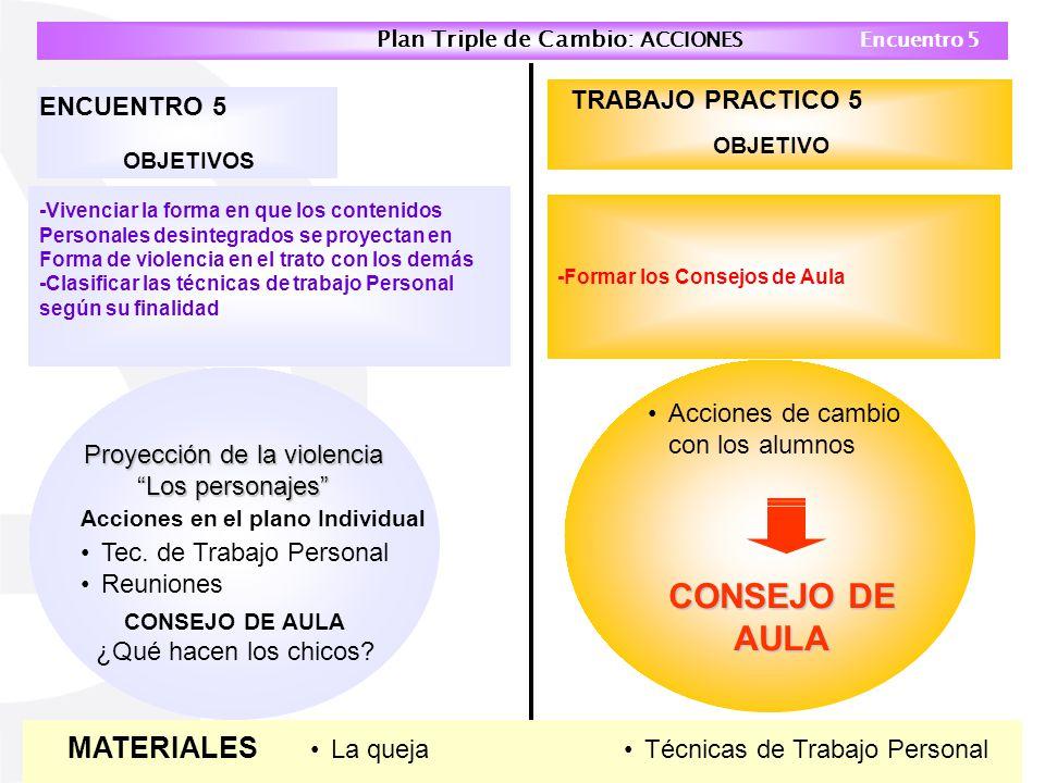 MATERIALES OBJETIVOS ENCUENTRO 5 -Vivenciar la forma en que los contenidos Personales desintegrados se proyectan en Forma de violencia en el trato con