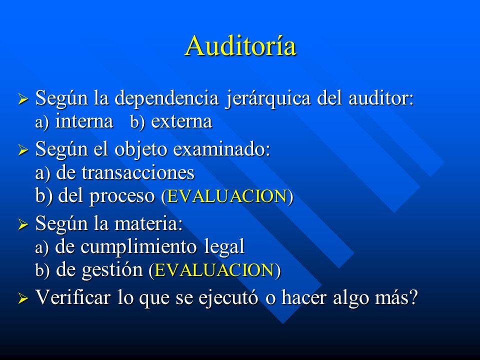 Auditoría Según la dependencia jerárquica del auditor: a) interna b) externa Según la dependencia jerárquica del auditor: a) interna b) externa Según el objeto examinado: a ) de transacciones b) del proceso (EVALUACION) Según el objeto examinado: a ) de transacciones b) del proceso (EVALUACION) Según la materia: a) de cumplimiento legal b) de gestión (EVALUACION) Según la materia: a) de cumplimiento legal b) de gestión (EVALUACION) Verificar lo que se ejecutó o hacer algo más.