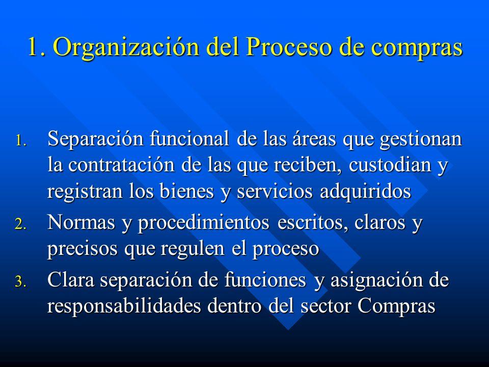 1.Organización del Proceso de compras 1.