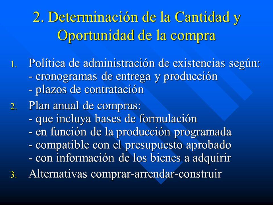 2.Determinación de la Cantidad y Oportunidad de la compra 1.