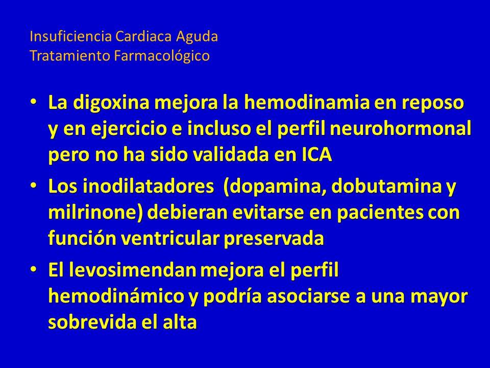 La digoxina mejora la hemodinamia en reposo y en ejercicio e incluso el perfil neurohormonal pero no ha sido validada en ICA La digoxina mejora la hem