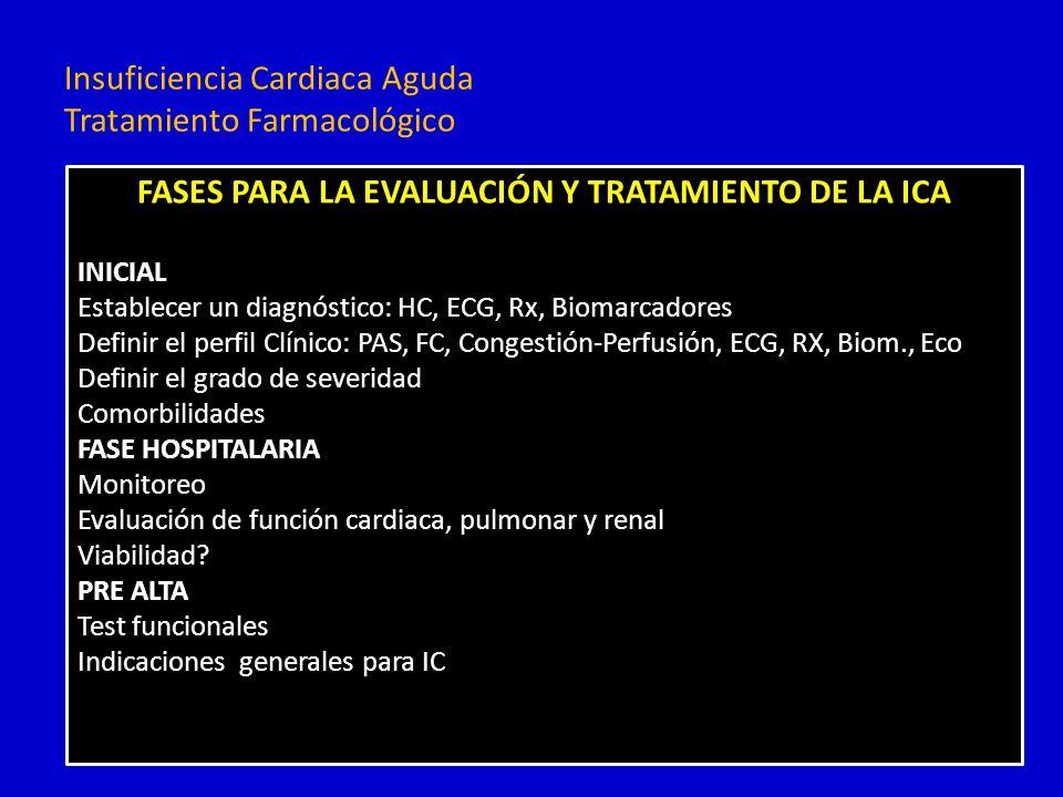 FASES PARA LA EVALUACIÓN Y TRATAMIENTO DE LA ICA INICIAL Establecer un diagnóstico: HC, ECG, Rx, Biomarcadores Definir el perfil Clínico: PAS, FC, Con