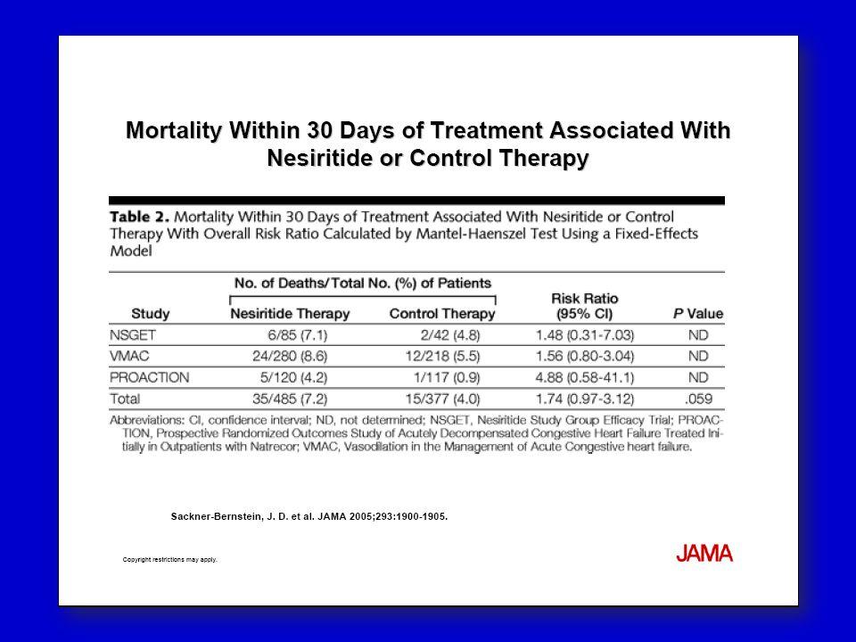 Diuréticos Con excepción de los antagonistas de la aldosterona,no existen estudios randomizados a gran escala sobre los diuréticos que mantengan como punto final primario la mortalidad en insuficiencia cardiaca.