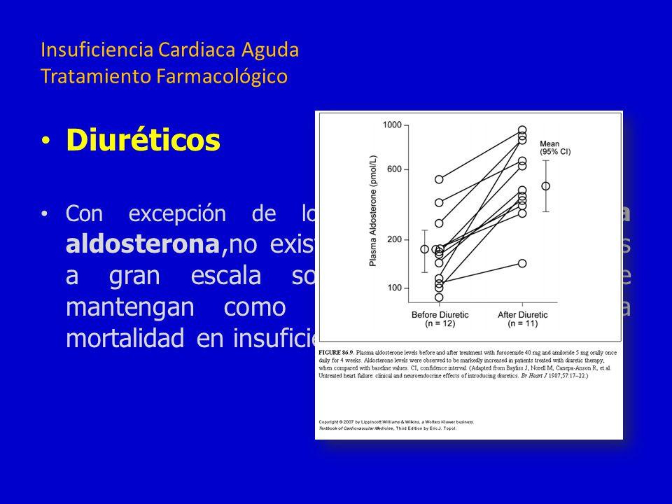 Diuréticos Con excepción de los antagonistas de la aldosterona,no existen estudios randomizados a gran escala sobre los diuréticos que mantengan como