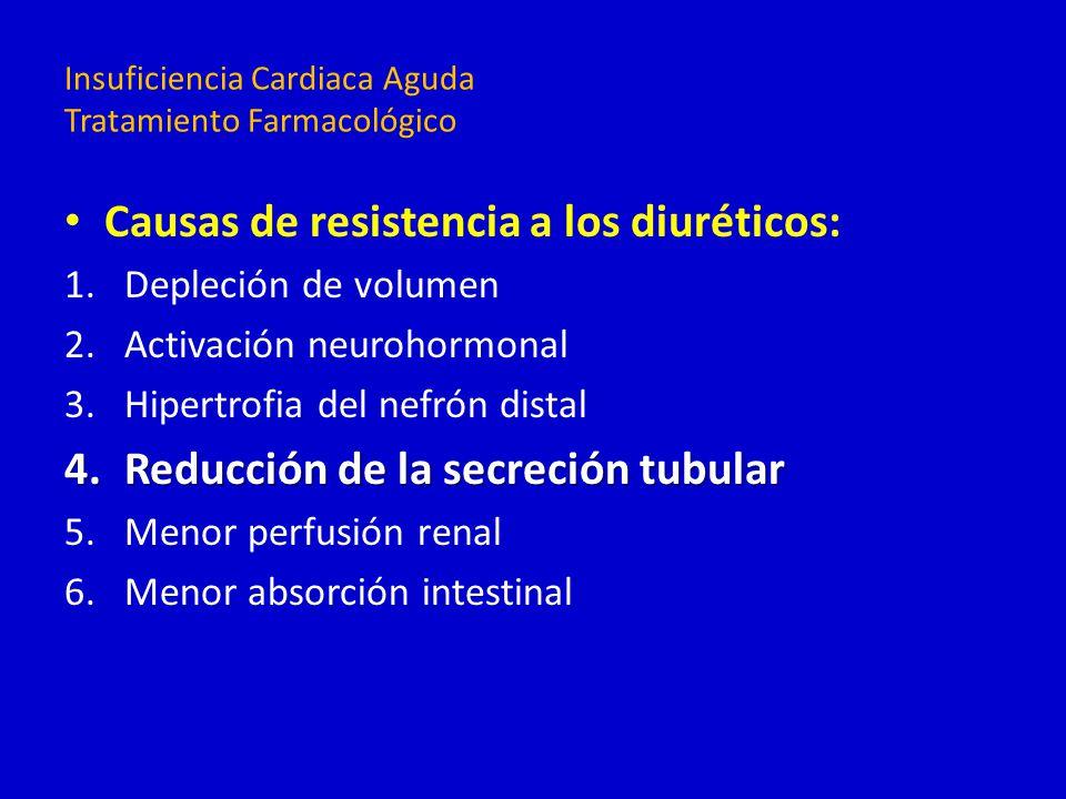 Causas de resistencia a los diuréticos: 1.Depleción de volumen 2.Activación neurohormonal 3.Hipertrofia del nefrón distal 4.Reducción de la secreción