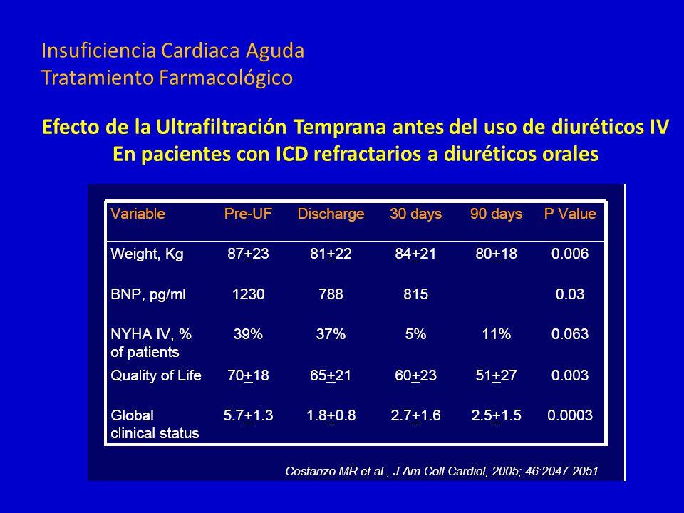 Insuficiencia Cardiaca Aguda Tratamiento Farmacológico Efecto de la Ultrafiltración Temprana antes del uso de diuréticos IV En pacientes con ICD refra