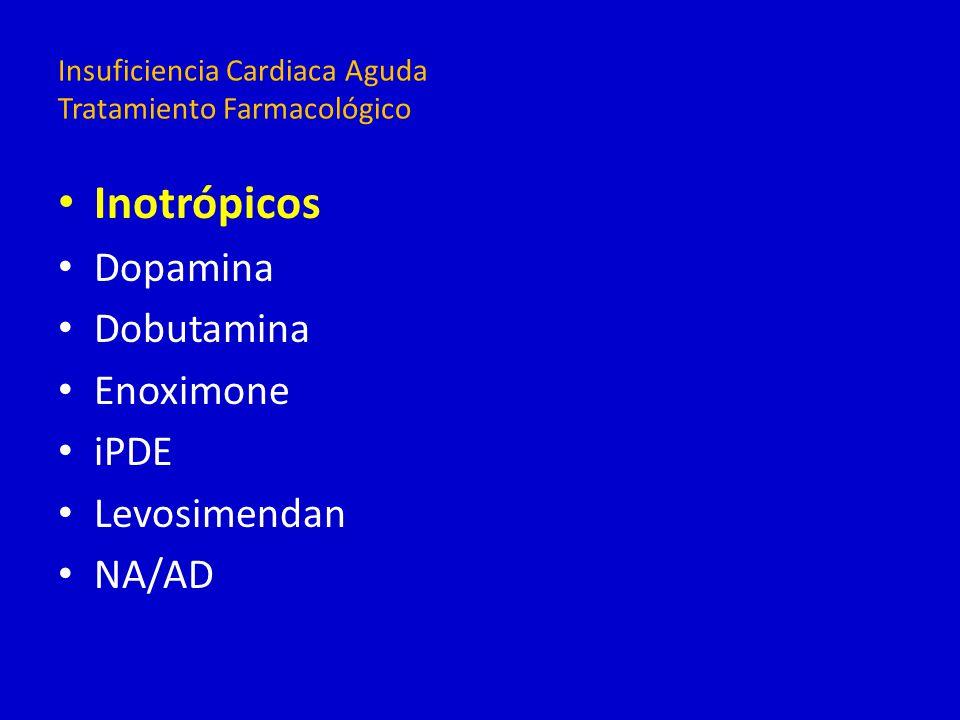 Inotrópicos Dopamina Dobutamina Enoximone iPDE Levosimendan NA/AD Insuficiencia Cardiaca Aguda Tratamiento Farmacológico