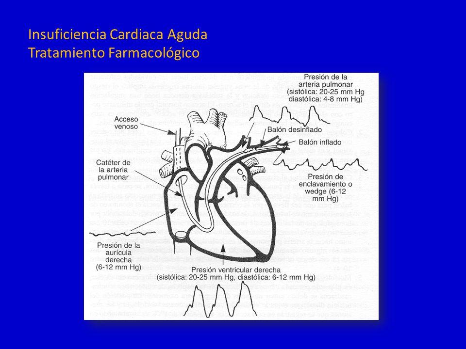 INDICACIONES DE MONITOREO HEMODINÁMICO Shock cardiogénico IC severa o progresiva Sospecha de complicación mecánica Forrester III que no responde a la expansión El uso sistemático del SG no ha mejorado la sobrevida y no está exento de complicaciones ( infección, embolización, anudamiento, perforación de pared ventricular o de arteria pulmonar, infarto pulmonar por enclavamiento prolongado).