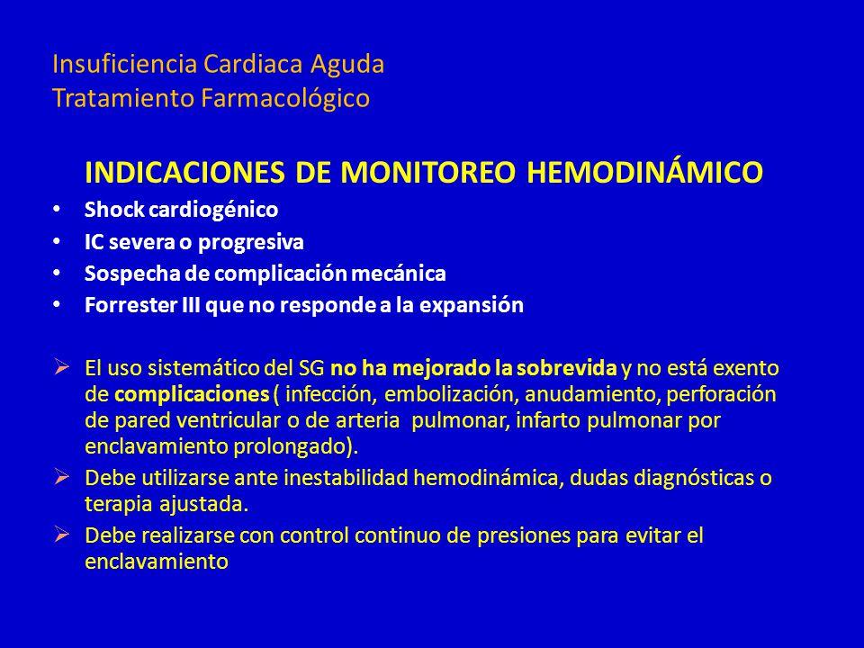INDICACIONES DE MONITOREO HEMODINÁMICO Shock cardiogénico IC severa o progresiva Sospecha de complicación mecánica Forrester III que no responde a la