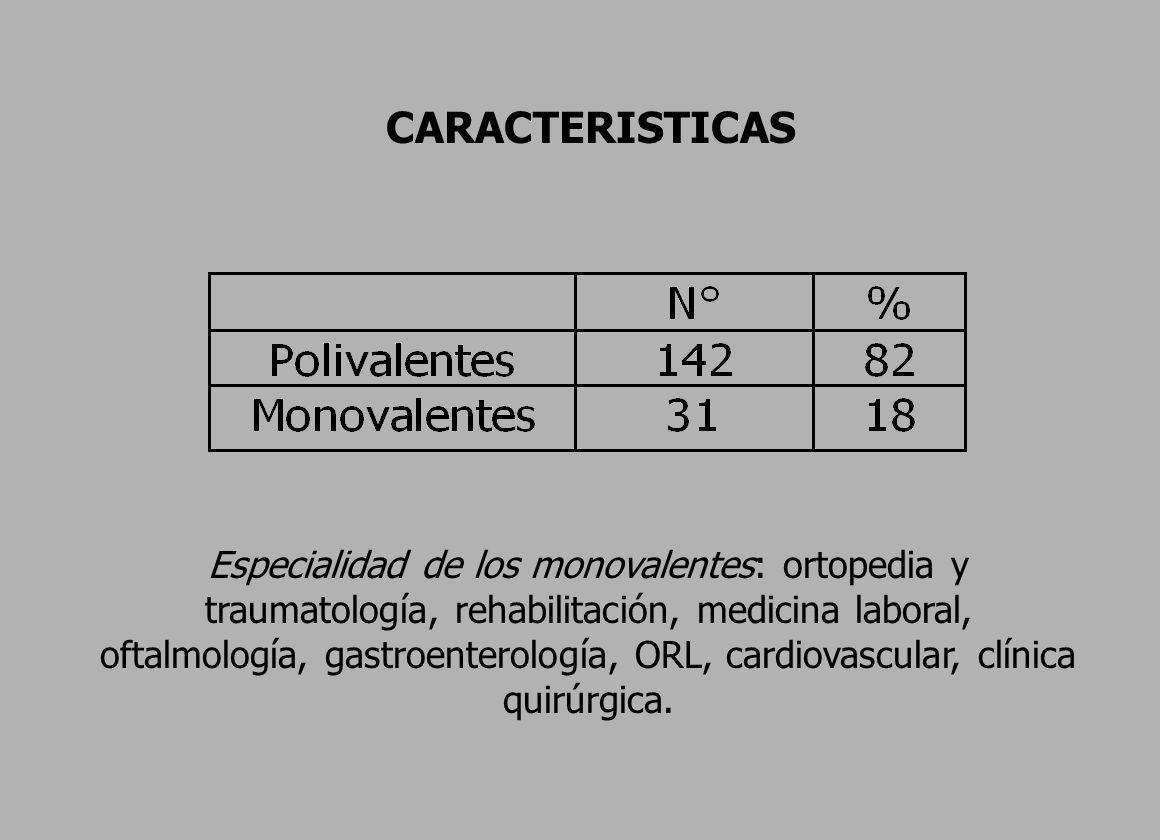 CARACTERISTICAS Especialidad de los monovalentes: ortopedia y traumatología, rehabilitación, medicina laboral, oftalmología, gastroenterología, ORL, cardiovascular, clínica quirúrgica.