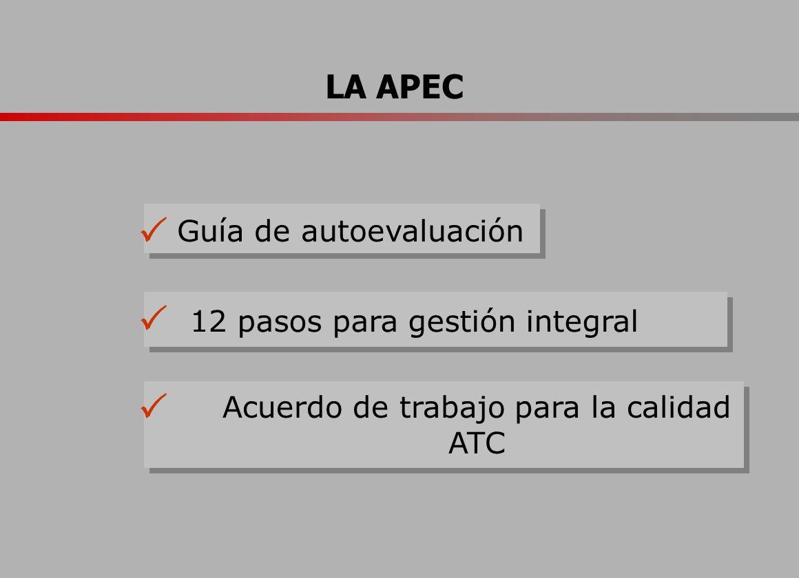 Guía deautoevaluación ElAcuerdo detrabajo para lacalidad Los 17pasos para lagestión integral 12 pasos para gestión integral LA APEC Guía de autoevaluación Acuerdo de trabajo para la calidad ATC