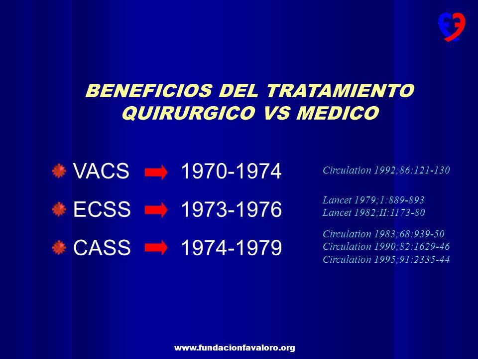 www.fundacionfavaloro.org BENEFICIOS DEL TRATAMIENTO QUIRURGICO VS MEDICO VACS ECSS CASS 1970-1974 1973-1976 1974-1979 Circulation 1992;86:121-130 Lan