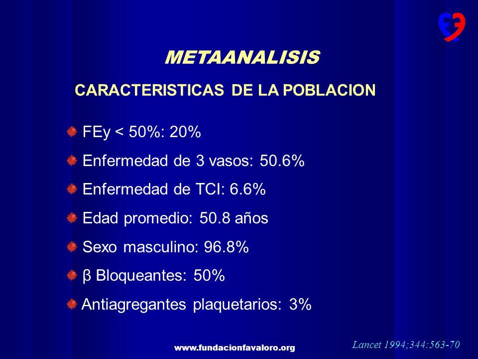 www.fundacionfavaloro.org FEy < 50%: 20% Enfermedad de 3 vasos: 50.6% Enfermedad de TCI: 6.6% Edad promedio: 50.8 años Sexo masculino: 96.8% β Bloquea