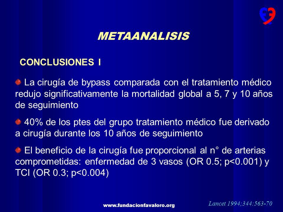www.fundacionfavaloro.org METAANALISIS CONCLUSIONES I La cirugía de bypass comparada con el tratamiento médico redujo significativamente la mortalidad