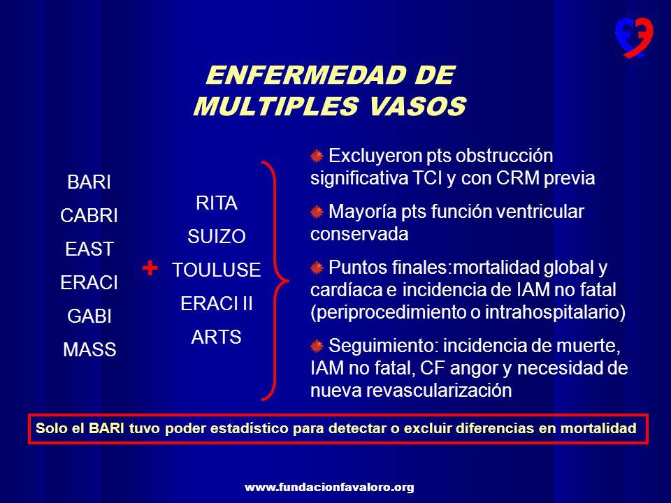 www.fundacionfavaloro.org ENFERMEDAD DE MULTIPLES VASOS BARI CABRI EAST ERACI GABI MASS RITA SUIZO TOULUSE ERACI II ARTS + Excluyeron pts obstrucción