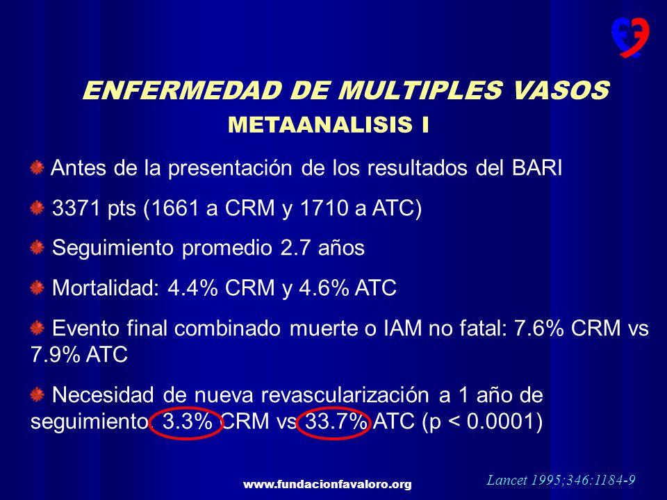 www.fundacionfavaloro.org ENFERMEDAD DE MULTIPLES VASOS METAANALISIS I Antes de la presentación de los resultados del BARI 3371 pts (1661 a CRM y 1710