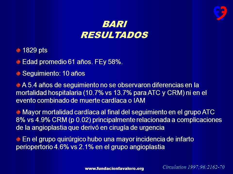 www.fundacionfavaloro.org BARI RESULTADOS 1829 pts Edad promedio 61 años. FEy 58%. Seguimiento: 10 años A 5.4 años de seguimiento no se observaron dif