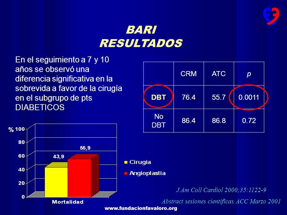 www.fundacionfavaloro.org BARI RESULTADOS En el seguimiento a 7 y 10 años se observó una diferencia significativa en la sobrevida a favor de la cirugí