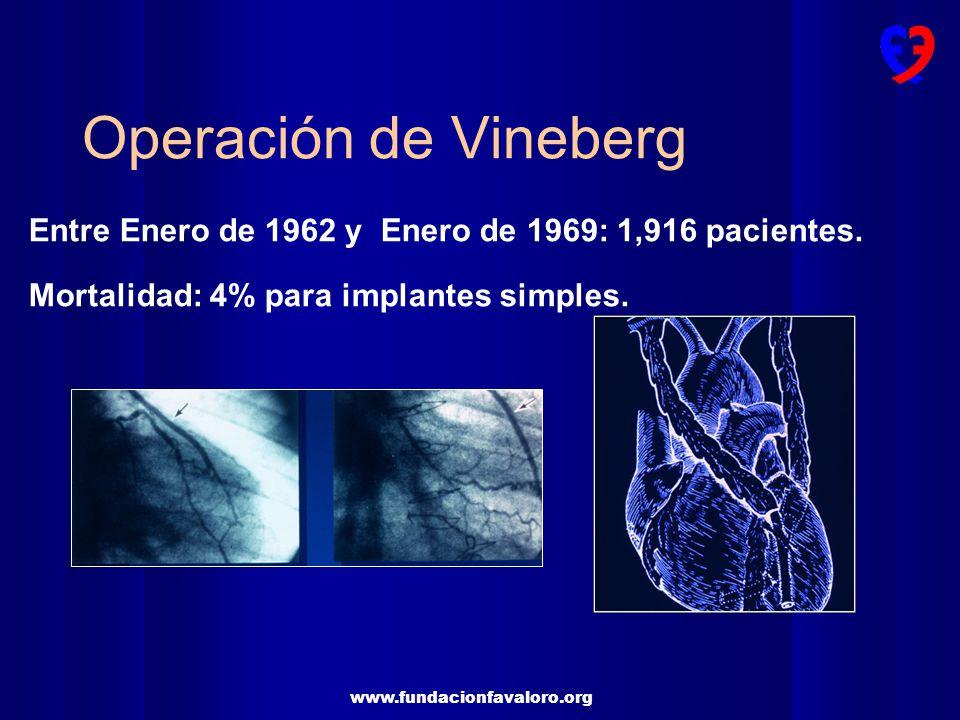 www.fundacionfavaloro.org METAANALISIS Lancet 1995;346:1184-9 CONCLUSIONES EventoATC (n 374)CRM (n 358)p OR (IC 95%) Muerte cardíaca o IAM (%) 7.24.5ns-- Muerte global (%) 3.73.1ns-- Muerte global o IAM (%) 10.16.1< 0.05 1.71 (1.01 a 2.90) Angor CF II (%)14.66.5< 0.01 2.5 (1.5 a 4.3) Nueva revascularización 30.53.6< 0.00111.6 (6 a 22)