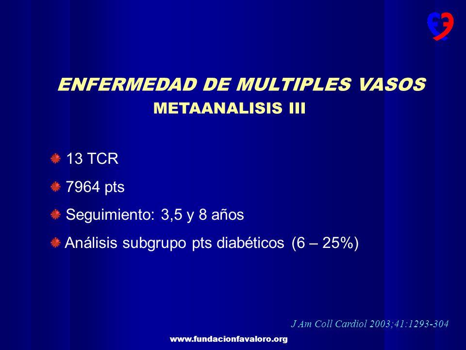 www.fundacionfavaloro.org ENFERMEDAD DE MULTIPLES VASOS METAANALISIS III 13 TCR 7964 pts Seguimiento: 3,5 y 8 años Análisis subgrupo pts diabéticos (6