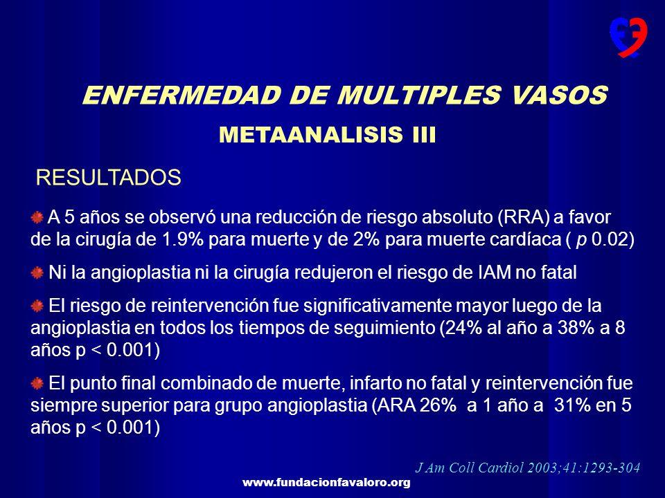 www.fundacionfavaloro.org ENFERMEDAD DE MULTIPLES VASOS METAANALISIS III RESULTADOS J Am Coll Cardiol 2003;41:1293-304 A 5 años se observó una reducci