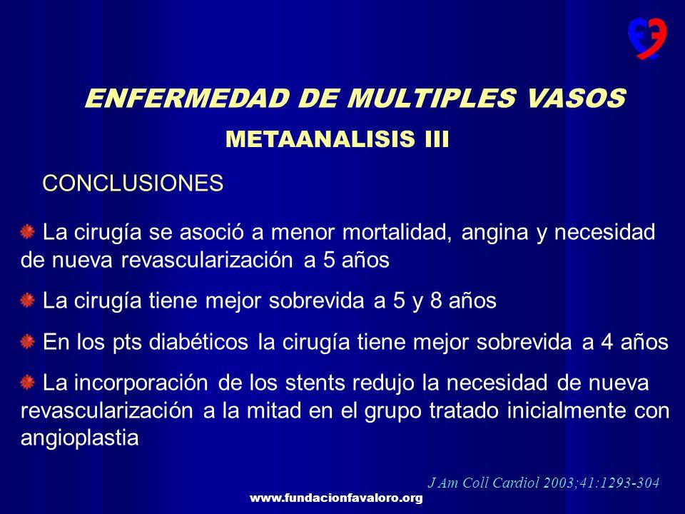www.fundacionfavaloro.org ENFERMEDAD DE MULTIPLES VASOS METAANALISIS III CONCLUSIONES La cirugía se asoció a menor mortalidad, angina y necesidad de n