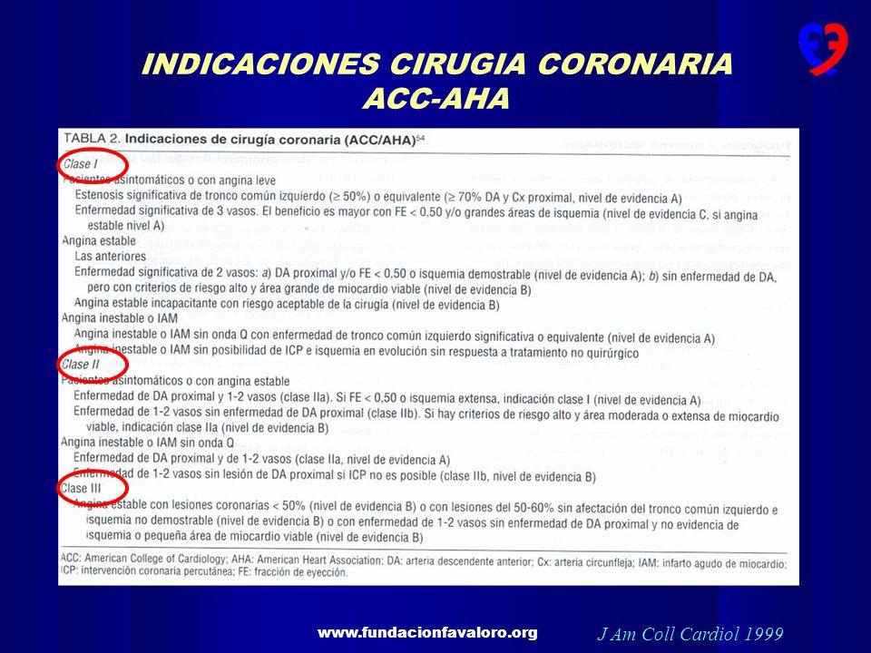 www.fundacionfavaloro.org INDICACIONES CIRUGIA CORONARIA ACC-AHA J Am Coll Cardiol 1999
