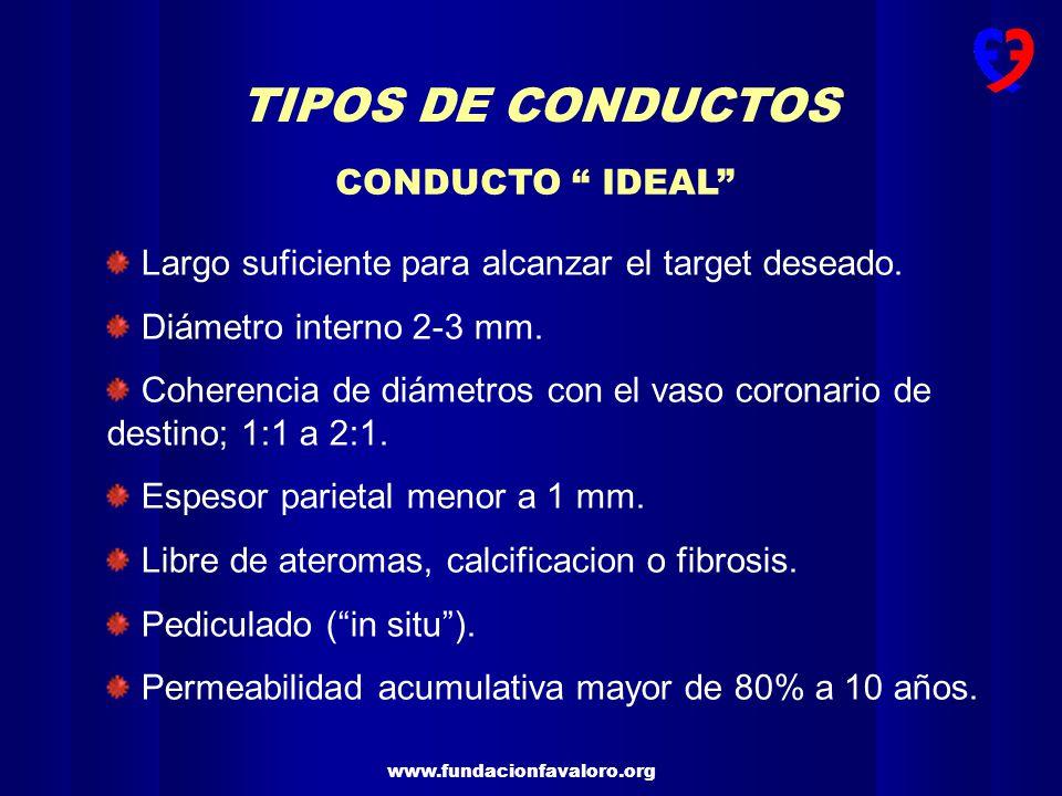 www.fundacionfavaloro.org TIPOS DE CONDUCTOS CONDUCTO IDEAL Largo suficiente para alcanzar el target deseado. Diámetro interno 2-3 mm. Coherencia de d