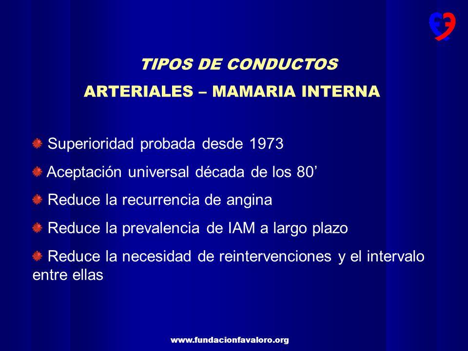 www.fundacionfavaloro.org ARTERIALES – MAMARIA INTERNA Superioridad probada desde 1973 Aceptación universal década de los 80 Reduce la recurrencia de