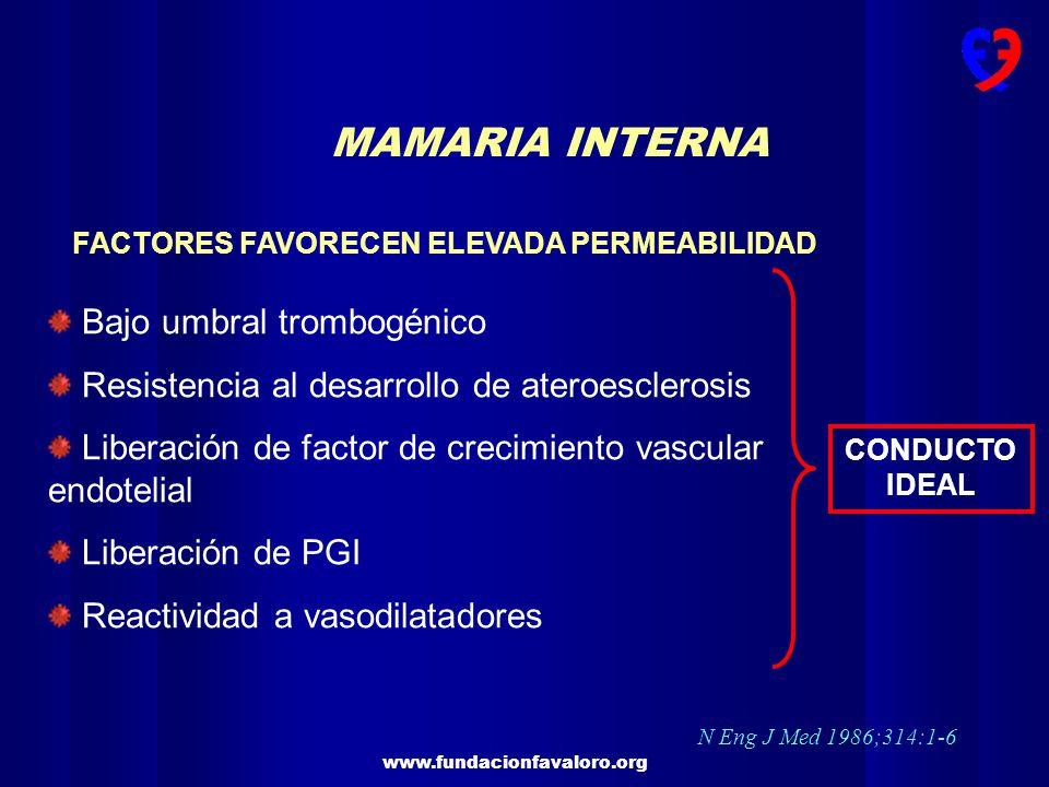 www.fundacionfavaloro.org MAMARIA INTERNA Bajo umbral trombogénico Resistencia al desarrollo de ateroesclerosis Liberación de factor de crecimiento va