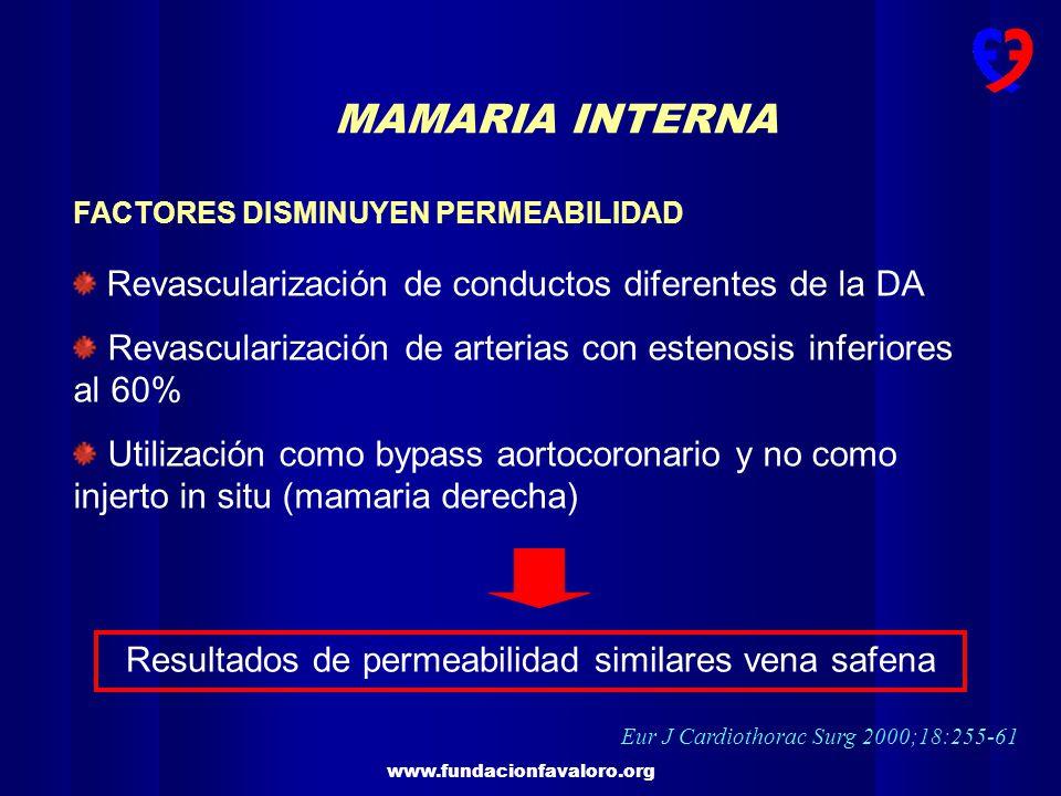 www.fundacionfavaloro.org MAMARIA INTERNA FACTORES DISMINUYEN PERMEABILIDAD Revascularización de conductos diferentes de la DA Revascularización de ar