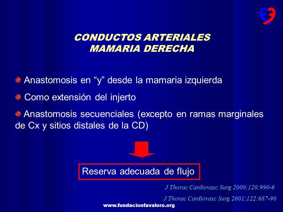 www.fundacionfavaloro.org CONDUCTOS ARTERIALES MAMARIA DERECHA Anastomosis en y desde la mamaria izquierda Como extensión del injerto Anastomosis secu