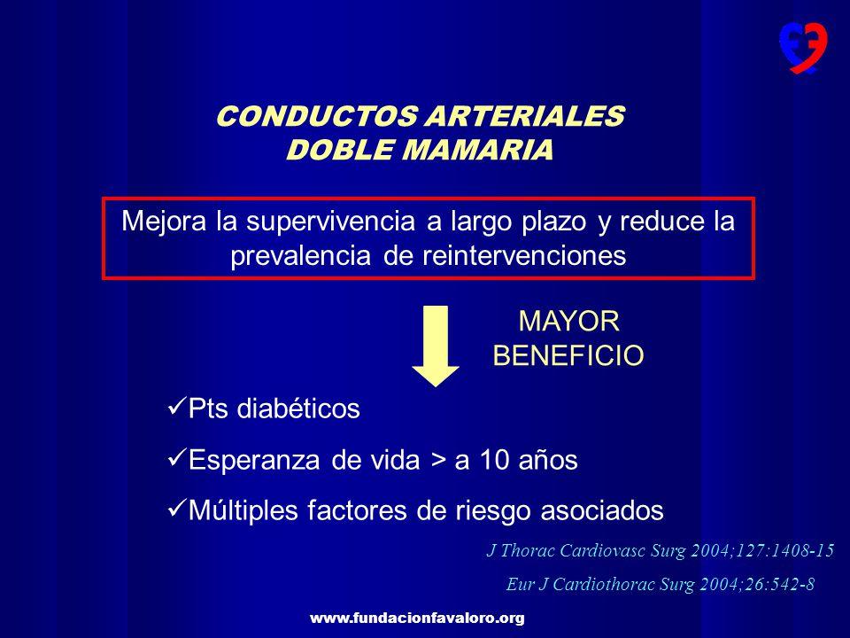 CONDUCTOS ARTERIALES DOBLE MAMARIA Mejora la supervivencia a largo plazo y reduce la prevalencia de reintervenciones Pts diabéticos Esperanza de vida
