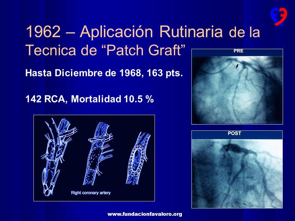 1962 – Aplicación Rutinaria de la Tecnica de Patch Graft Hasta Diciembre de 1968, 163 pts. 142 RCA, Mortalidad 10.5 %