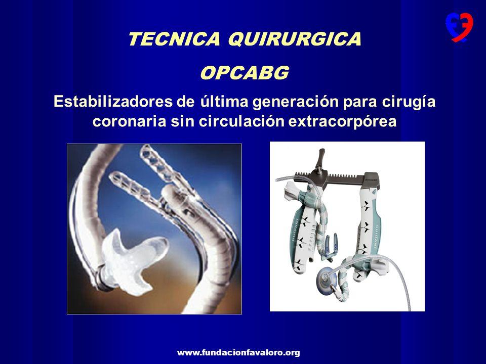 www.fundacionfavaloro.org Dos Limitantes de la CABG convencional.